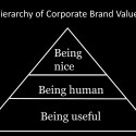 You Are Branding Yourself As A Manager Everyday